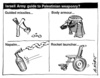 Israeli Army guide to Palestinian weaponry? Guided missiles... Body armour... Napalm... Rocket launcher... 25 March, 2004