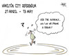 """Hamilton City referendum, 21 April - 13 May. """"Ask the audience, 50/50, or phone a friend?"""" 12 May, 2006"""