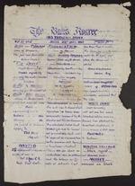 Vol III No II Bulls 20th May 1882: Bull's Roarer and Tutaenui Skunk
