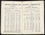 Eph-A-Transport-1920-01-020-021