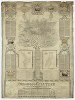 F-009: Meek, James McKain, 1815-1899 :Chronological tree of New Zealand history. 1876.