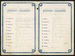 Ball to H. R. H. Duke of Edinburgh, Wellington, April 1869. Programme [list of dances]. 1869.