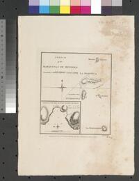 Sketch of the Marquesas de Mendoca / J. Russell sculpsit