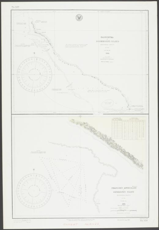 Tapeteuea or Drummond's Island, Kingsmill Group : by the U.S. Ex. Ex., 1841 / Hydrographic Office, U.S. Navy