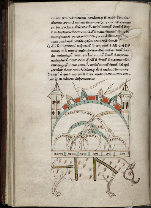 Text with embellished diagram - Soldiers on twin towers supported by an elephant