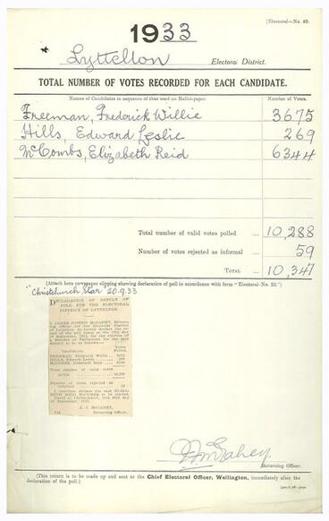 Image: Elizabeth Reid McCombs elected to Parliament, 1933