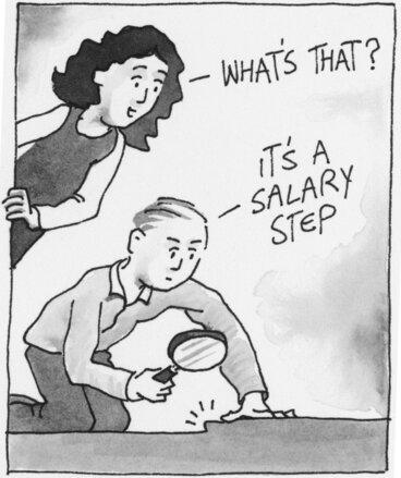 Image: Salary step cartoon