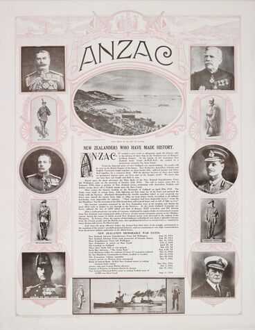 Image: Poster, 'ANZAC'