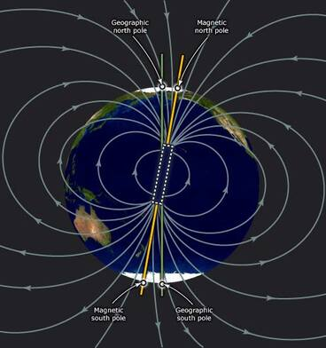 Image: Earth's magnetic field