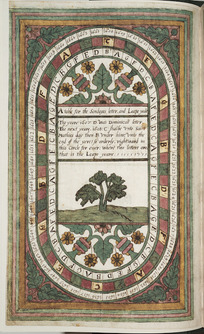 The Trevelyon miscellany of 1608 : a facsimile of Folger Shakespeare Library MS V.b.232 / edited by Heather Wolfe.