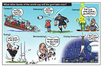 Nisbet, Alistair, 1958- :What other facets of the World Cup will the govt take over? - 18 September 2011