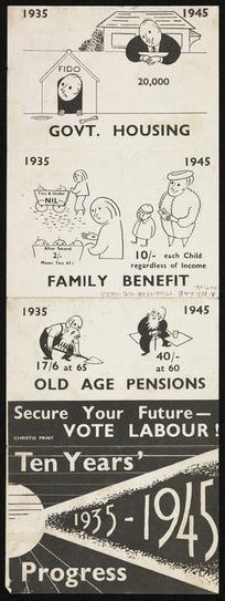 New Zealand Labour Party: Ten years' progress 1935-1945. Secure your future - vote Labour! Christie Print [1946].