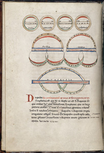 Text with embellished diagram