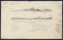 From Burke's Pass through the Southern Alps (Sefton Pk.) to the West Coast [cartographic material] : [geological section] / by Dr. Haast.