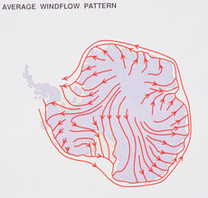 Diagram – Antarctic windflow patterns