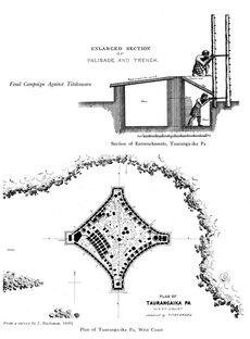 Taurangaika - February 1869