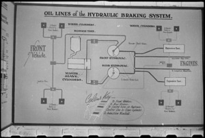 Diagram of the oil lines of the Staghound's braking system, NZ Armoured Training School at Maadi Camp, Egypt - Photograph taken by George Bull