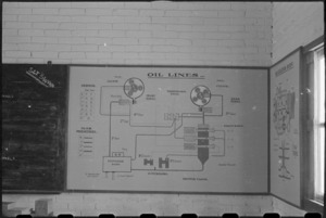 Diagram of Staghound oil lines at the NZ Armoured Training School at Maadi Camp, Egypt - Photograph taken by George Bull