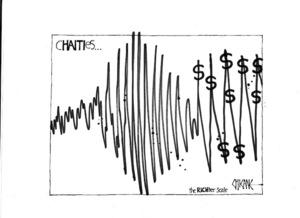 CHAITIes... The RICHter scale. 20 January 2010