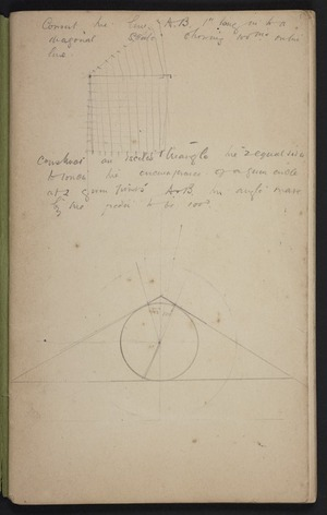 Hodgkins, Frances Mary, 1869-1947 :[Geometrical drawings and notes. 1880s?]
