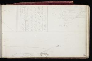 Mantell, Walter Baldock Durrant, 1820-1895 :[Diary notes] Sept 21.[1848] Coopertown [Lyttelton]