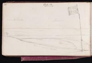 Mantell, Walter Baldock Durrant, 1820-1895 :[Flag overlooking river valley and coastline] Oct 12. [1848] Awarua. Umukaha. Ohuatakitaki. Tarahao.