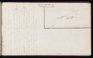 Mantell, Walter Baldock Durrant, 1820-1895 :Timaru. Oct 15-17. [Diary for] Oct 15, 16, 17. [1848]