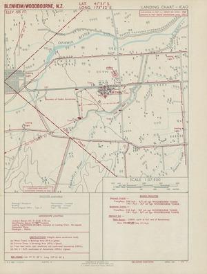 Blenheim/Woodbourne, N.Z.