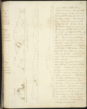 Diary page with sketch of Cape Brett