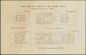 """Union Steam Ship Company of New Zealand Ltd: Berthing plan of T.S.S. """"Navua"""". All first class accommodation is on deck. [J Wilkie & Co., Ltd, printers, Princes Street, Dunedin, 1908. Back cover]."""