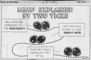 Clark, Laurence, 1949- :MMP explained by two ticks. New Zealand Herald, 7 September 1996.
