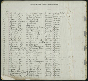 Wellington Free Ambulance : Case register fragment