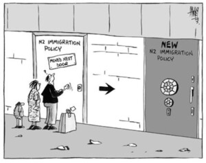 NZ Immigration Policy. Moved next door. NEW NZ Immigration Policy. 2 July, 2003.
