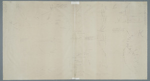 Creator unknown :[Maps and sketches of Hawkes Bay traced from manuscripts in McLean papers in Turnbull Library] [copy of ms map]. [Traced] by JDH Buchanan, 1948]. [18-?]