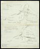 [Creator unknown] :[Sketch plan of the area near Ormond (Ormondville) showing a] Reserve as it is proposed by Paul [and] Reserve as it w[oul]d be available for white people [ms map]. [ca. 1873]